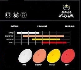Royal Air Professional Set DA 135mm